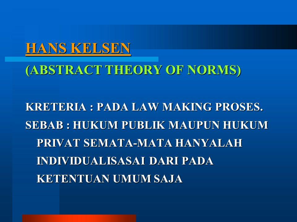 HANS KELSEN (ABSTRACT THEORY OF NORMS) KRETERIA : PADA LAW MAKING PROSES. SEBAB : HUKUM PUBLIK MAUPUN HUKUM PRIVAT SEMATA-MATA HANYALAH INDIVIDUALISAS