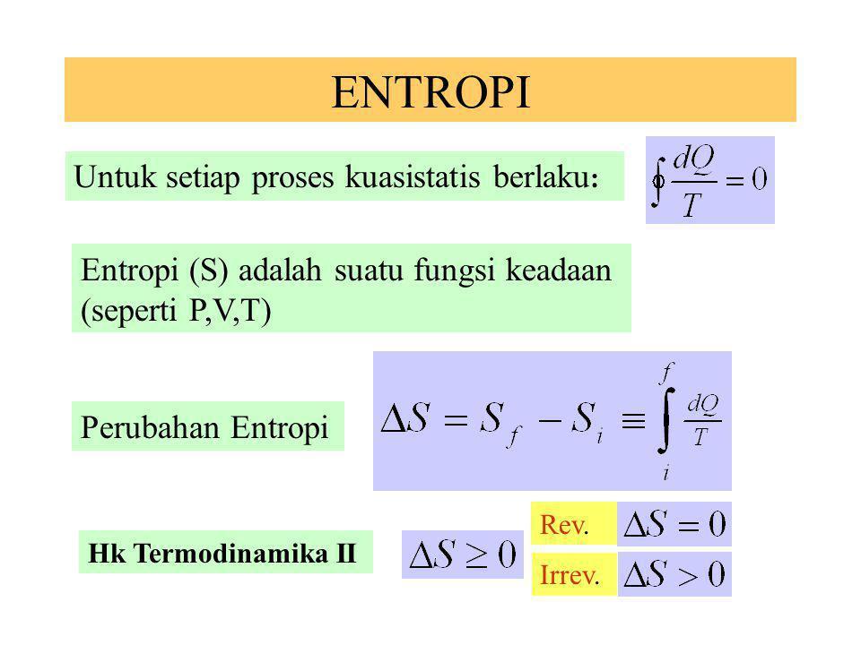 ENTROPI Perubahan Entropi Entropi (S) adalah suatu fungsi keadaan (seperti P,V,T) Untuk setiap proses kuasistatis berlaku : Hk Termodinamika II Rev. I