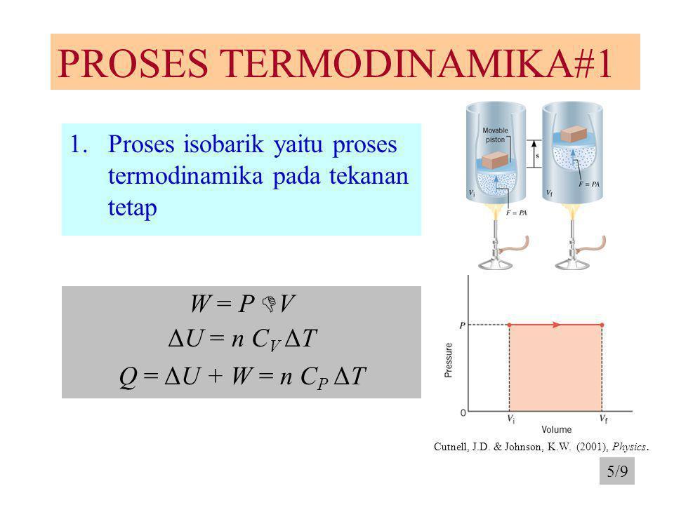 PROSES TERMODINAMIKA#1 1.Proses isobarik yaitu proses termodinamika pada tekanan tetap W = P  V ΔU = n C V ΔT Q = ΔU + W = n C P ΔT Cutnell, J.D. & J