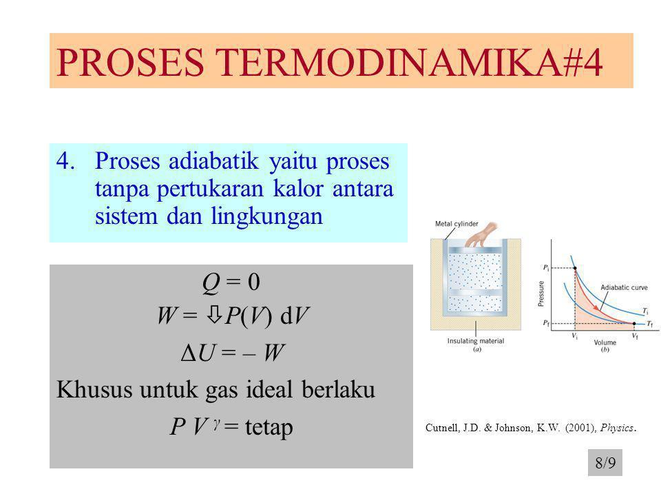 PROSES TERMODINAMIKA#4 Cutnell, J.D. & Johnson, K.W. (2001), Physics. 4.Proses adiabatik yaitu proses tanpa pertukaran kalor antara sistem dan lingkun