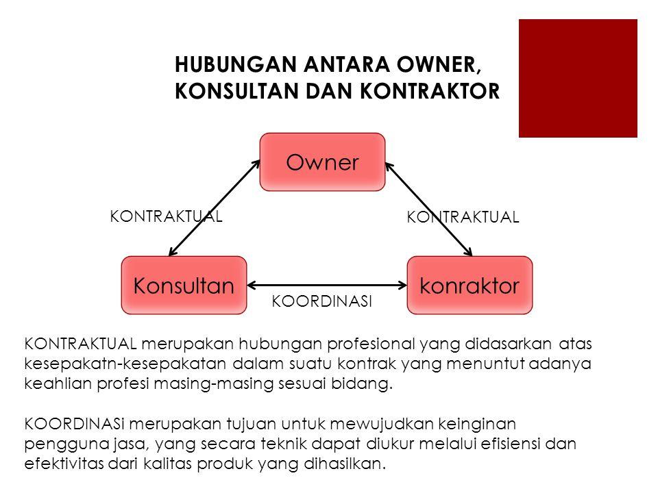 Owner Konsultankonraktor HUBUNGAN ANTARA OWNER, KONSULTAN DAN KONTRAKTOR KONTRAKTUAL KOORDINASI KONTRAKTUAL merupakan hubungan profesional yang didasa