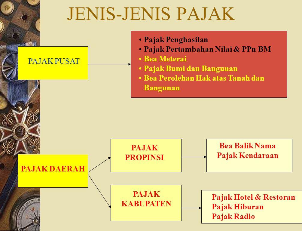 PAJAK PENGHASILAN (PAJAK NEGARA DAN PAJAK DAERAH). Pengenaan pajak di Indonesia NegaraDaerah PPH : UU. No. 7 Th. 1984 diubah UU. No. 17 Th 2000 PPN da