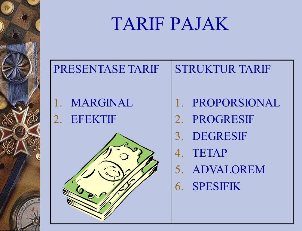 SISTEM PEMUNGUTAN PAJAK 1. OFFICIAL ASSESSMENT SYSTEM 2.SELF ASSSESSMENT SYSTEM 3.WITH HOLDING SYSTEM