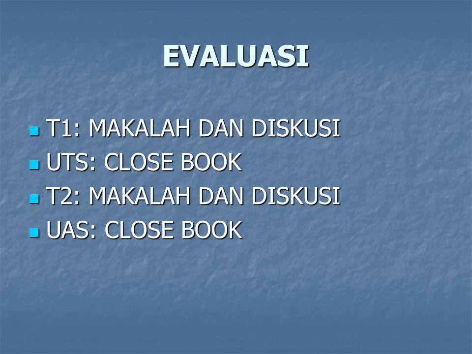 EVALUASI T1: MAKALAH DAN DISKUSI T1: MAKALAH DAN DISKUSI UTS: CLOSE BOOK UTS: CLOSE BOOK T2: MAKALAH DAN DISKUSI T2: MAKALAH DAN DISKUSI UAS: CLOSE BOOK UAS: CLOSE BOOK