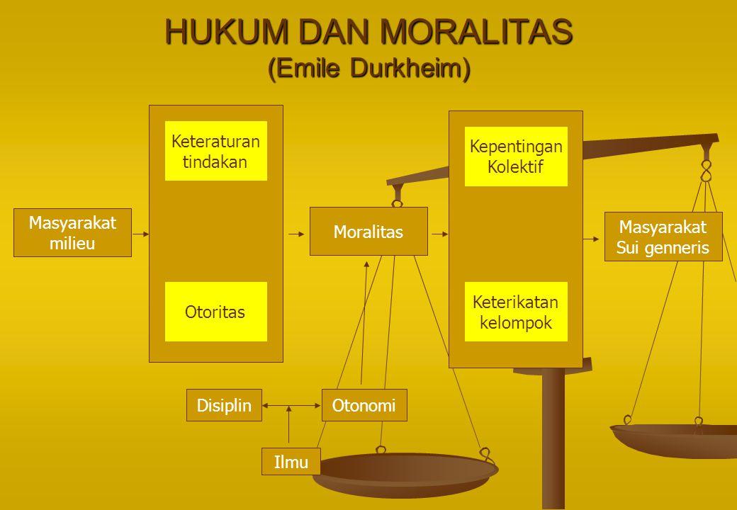 HUKUM DAN MORALITAS (Emile Durkheim) Moralitas Masyarakat milieu Masyarakat Sui genneris DisiplinOtonomi Ilmu Keteraturan tindakan Keterikatan kelompo