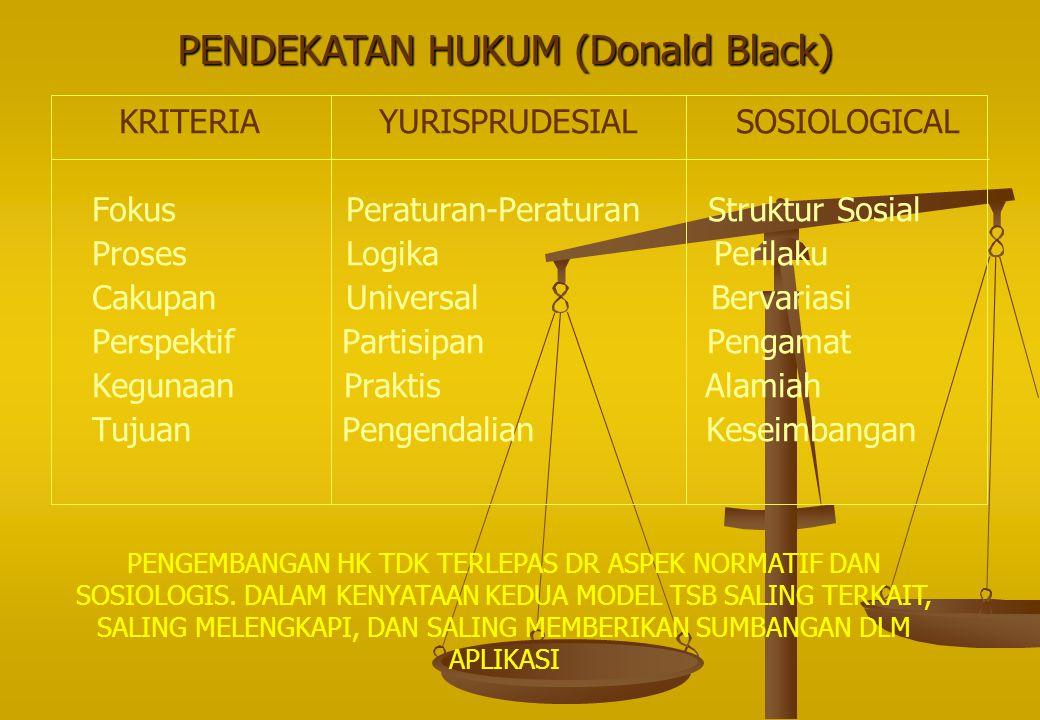 KRITERIA YURISPRUDESIAL SOSIOLOGICAL Fokus Peraturan-Peraturan Struktur Sosial Proses Logika Perilaku Cakupan Universal Bervariasi Perspektif Partisip