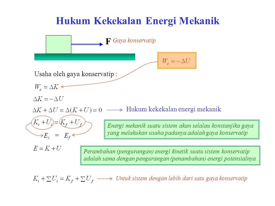 Potensial Gravitasi di Dekat Permukaan Bumi B A Q yfyf P yiyi y x mg h Usaha oleh medan gaya gravitasi adalah konservatip Energi Potensial Gravitasi : U g = 0 pada y = 0 Hukum Kekekalan Energi Mekanik :