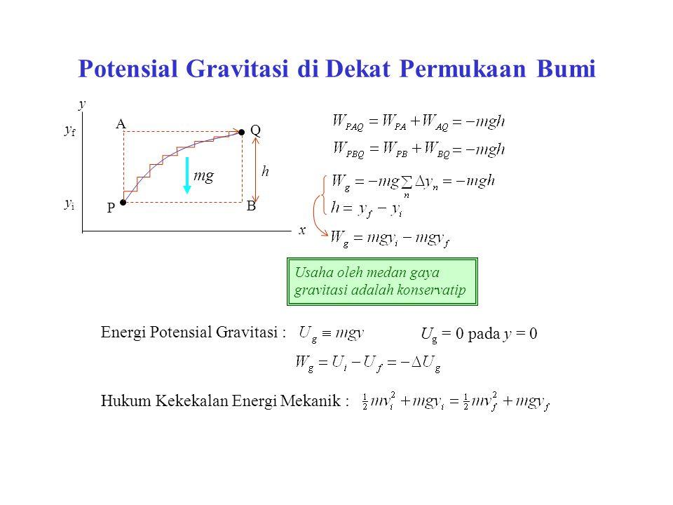 Potensial Gravitasi di Dekat Permukaan Bumi B A Q yfyf P yiyi y x mg h Usaha oleh medan gaya gravitasi adalah konservatip Energi Potensial Gravitasi :