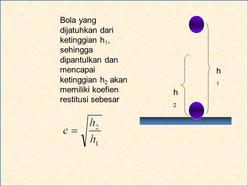 Bola yang dijatuhkan dari ketinggian h 1, sehingga dipantulkan dan mencapai ketinggian h 2 akan memiliki koefien restitusi sebesar h1h1 h2h2