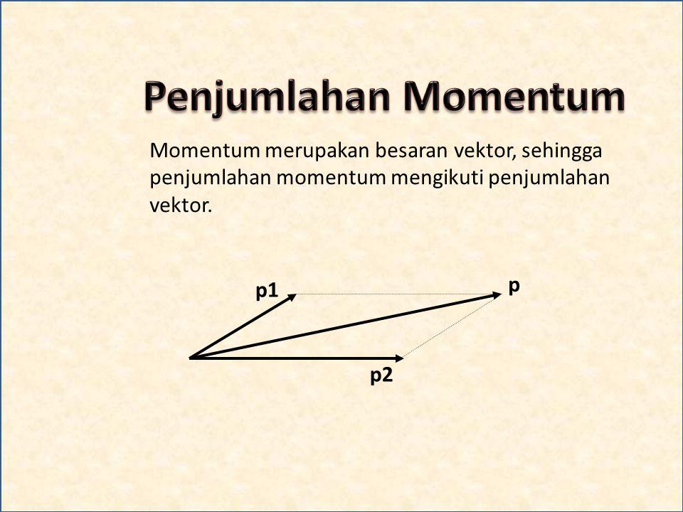 Momentum merupakan besaran vektor, sehingga penjumlahan momentum mengikuti penjumlahan vektor.