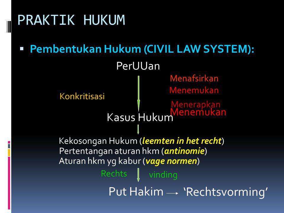 PRAKTIK HUKUM  Pembentukan Hukum (CIVIL LAW SYSTEM): PerUUan Put Hakim Konkritisasi Menafsirkan Menemukan Menerapkan Kasus Hukum leemten in het recht