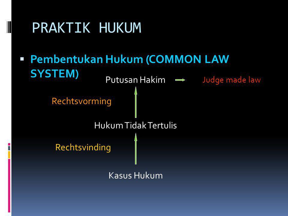 PRAKTIK HUKUM  Pembentukan Hukum (COMMON LAW SYSTEM) Putusan Hakim Hukum Tidak Tertulis Kasus Hukum Rechtsvinding Rechtsvorming Judge made law