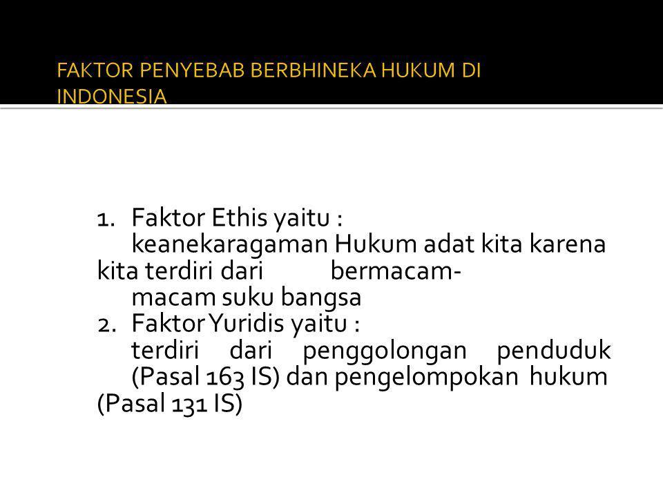  Hk.menurut sumbernya : 1. Undang-undang. 2. Kebiasaan 3.