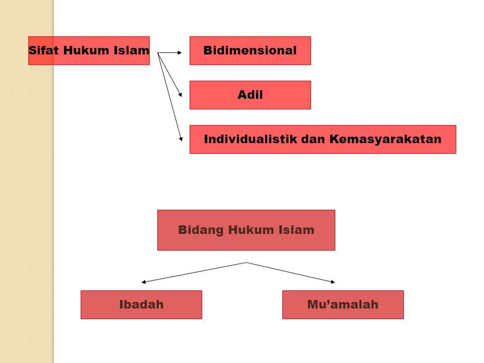 Sifat Hukum Islam Individualistik dan Kemasyarakatan Adil Bidimensional Bidang Hukum Islam IbadahMu'amalah