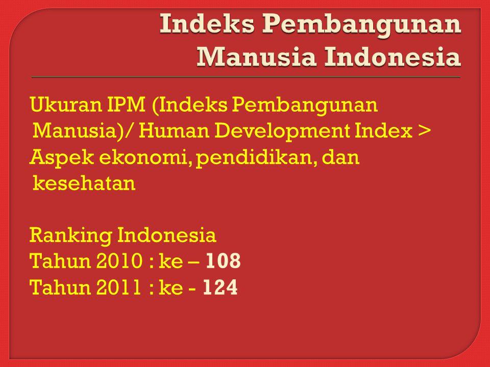 Ukuran IPM (Indeks Pembangunan Manusia)/ Human Development Index > Aspek ekonomi, pendidikan, dan kesehatan Ranking Indonesia Tahun 2010 : ke – 108 Tahun 2011 : ke - 124