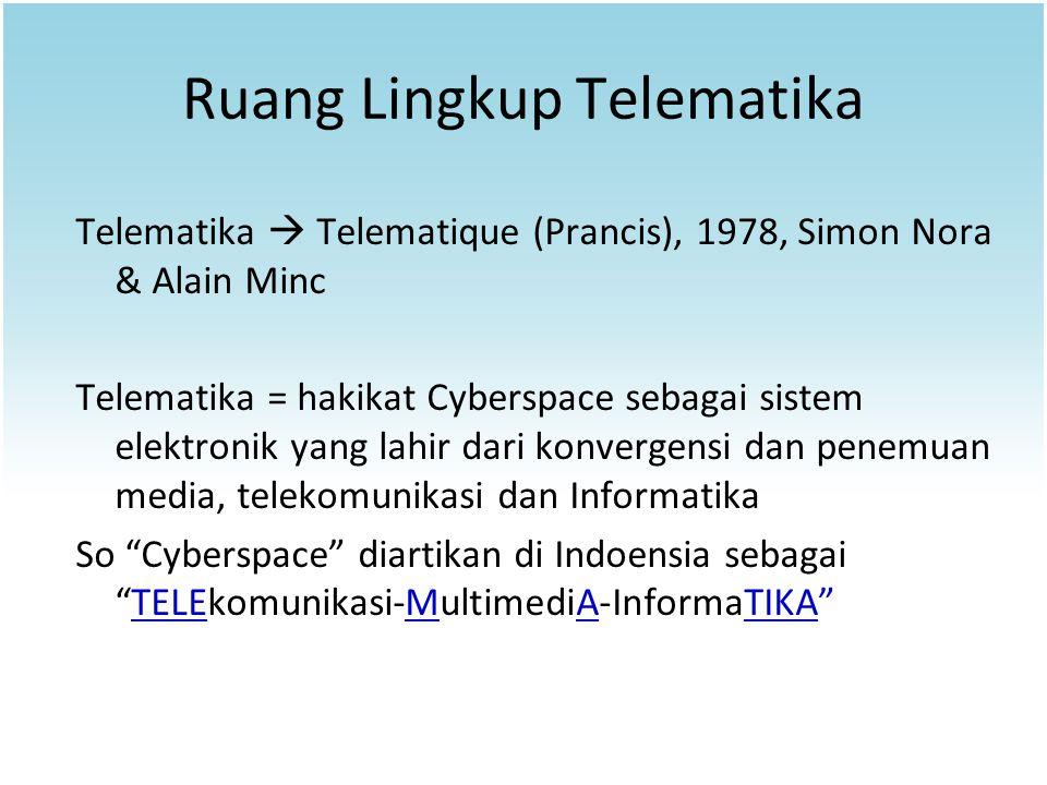 Ruang Lingkup Telematika Telematika  Telematique (Prancis), 1978, Simon Nora & Alain Minc Telematika = hakikat Cyberspace sebagai sistem elektronik y