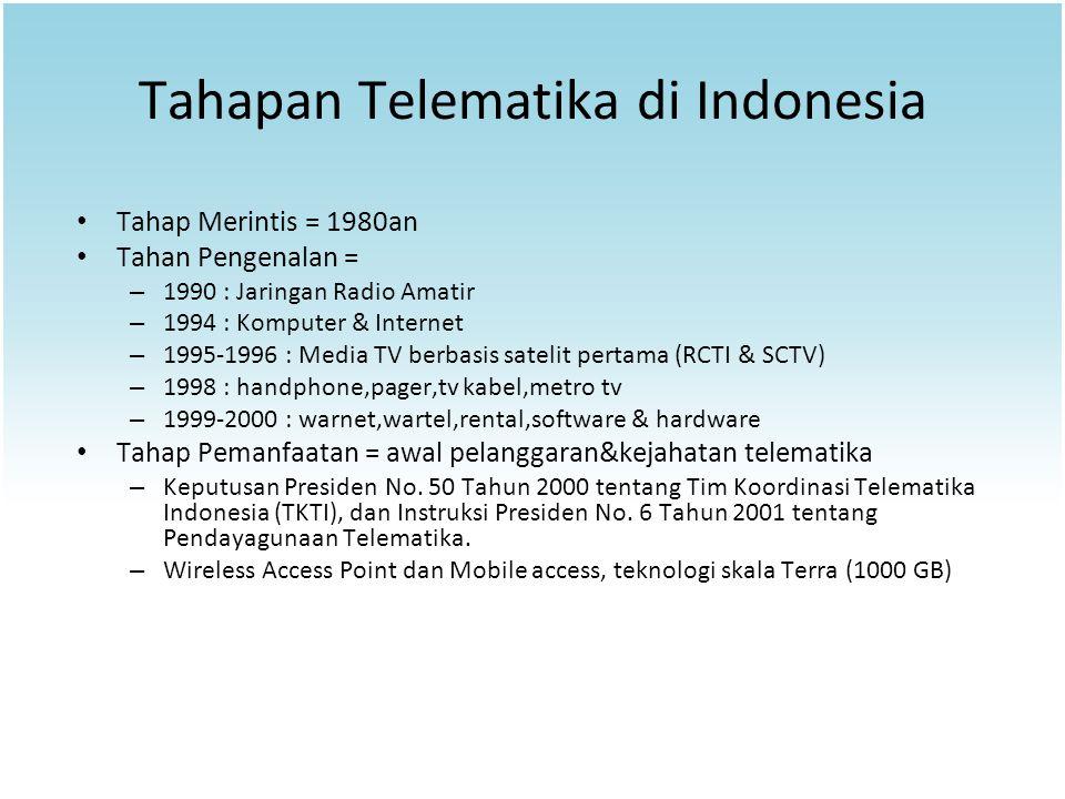Tahapan Telematika di Indonesia Tahap Merintis = 1980an Tahan Pengenalan = – 1990 : Jaringan Radio Amatir – 1994 : Komputer & Internet – 1995-1996 : M