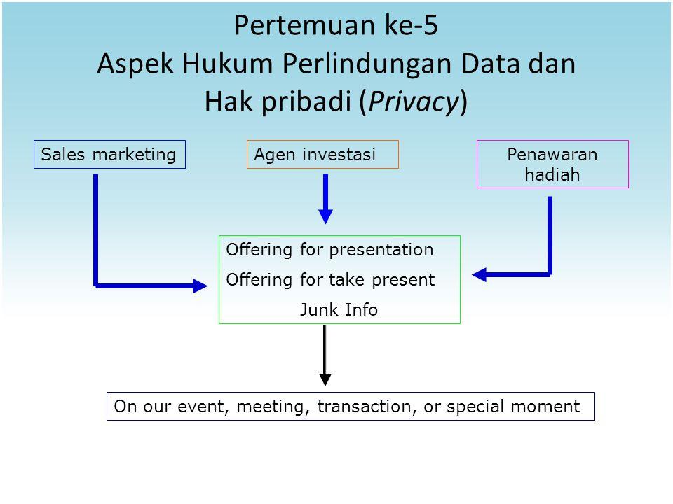 Pertemuan ke-5 Aspek Hukum Perlindungan Data dan Hak pribadi (Privacy) Sales marketingAgen investasiPenawaran hadiah Offering for presentation Offerin
