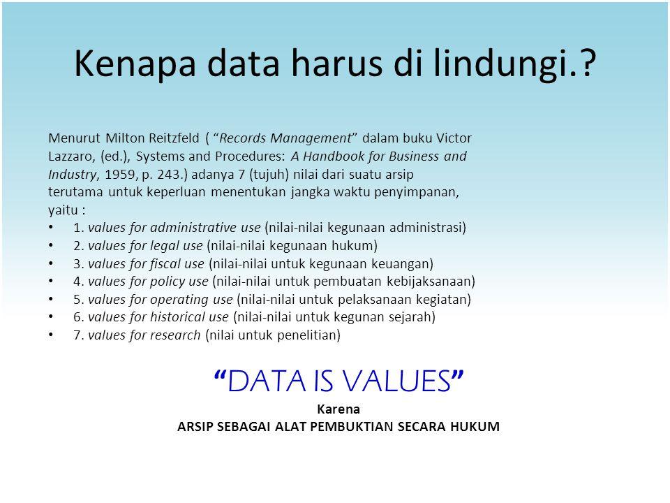 "Kenapa data harus di lindungi.? Menurut Milton Reitzfeld ( ""Records Management"" dalam buku Victor Lazzaro, (ed.), Systems and Procedures: A Handbook f"