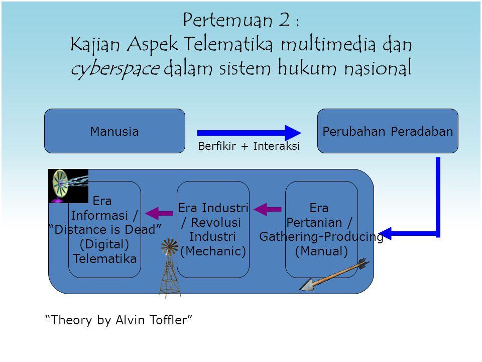 Pertemuan 2 : Kajian Aspek Telematika multimedia dan cyberspace dalam sistem hukum nasional ManusiaPerubahan Peradaban Berfikir + Interaksi Era Inform
