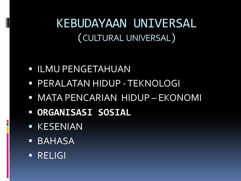 KEBUDAYAAN UNIVERSAL ( CULTURAL UNIVERSAL )  ILMU PENGETAHUAN  PERALATAN HIDUP - TEKNOLOGI  MATA PENCARIAN HIDUP – EKONOMI  ORGANISASI SOSIAL  KE