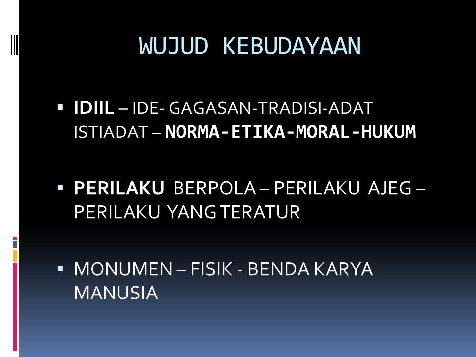WUJUD KEBUDAYAAN  IDIIL – IDE- GAGASAN-TRADISI-ADAT ISTIADAT – NORMA-ETIKA-MORAL-HUKUM  PERILAKU BERPOLA – PERILAKU AJEG – PERILAKU YANG TERATUR  M