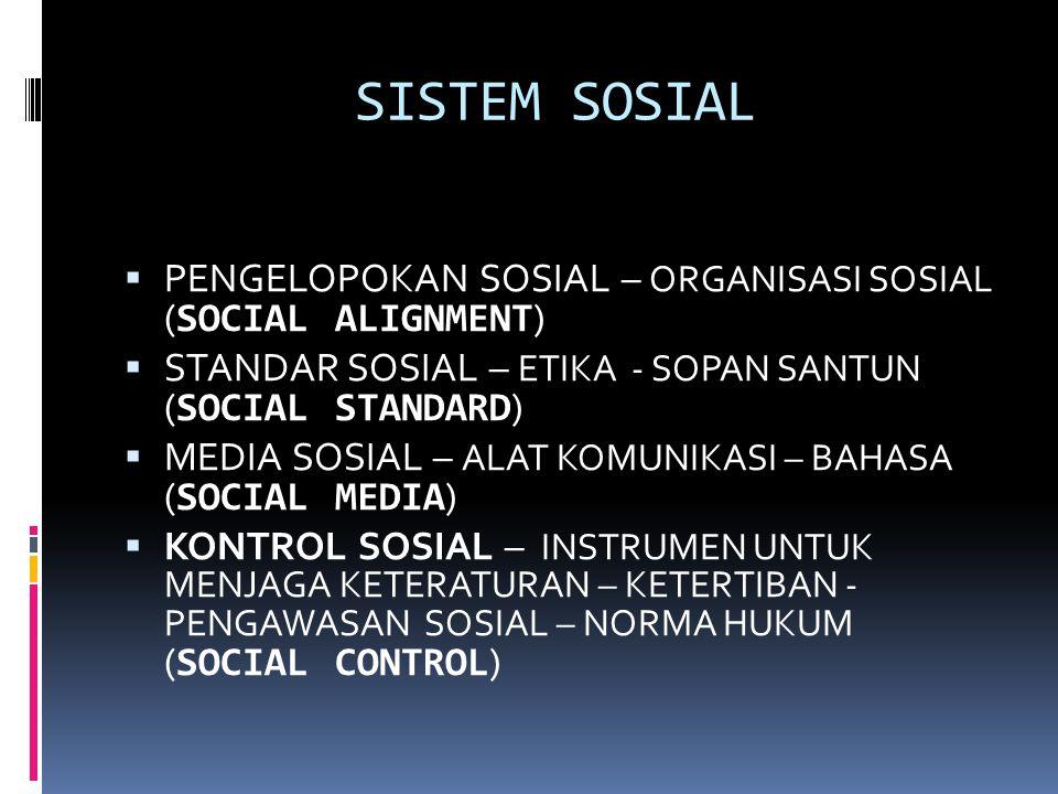 SISTEM SOSIAL  PENGELOPOKAN SOSIAL – ORGANISASI SOSIAL ( SOCIAL ALIGNMENT )  STANDAR SOSIAL – ETIKA - SOPAN SANTUN ( SOCIAL STANDARD )  MEDIA SOSIA