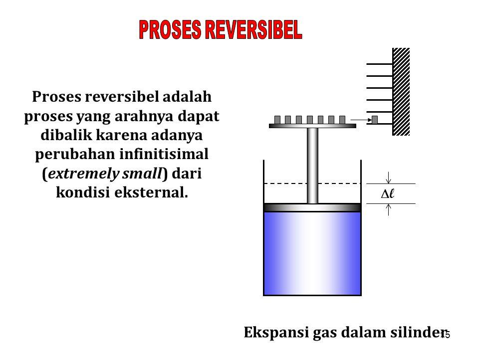 15 Proses reversibel adalah proses yang arahnya dapat dibalik karena adanya perubahan infinitisimal (extremely small) dari kondisi eksternal. ll Eks