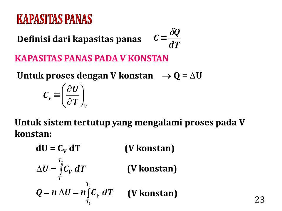 23 Definisi dari kapasitas panas KAPASITAS PANAS PADA V KONSTAN Untuk sistem tertutup yang mengalami proses pada V konstan: dU = C V dT (V konstan) (V