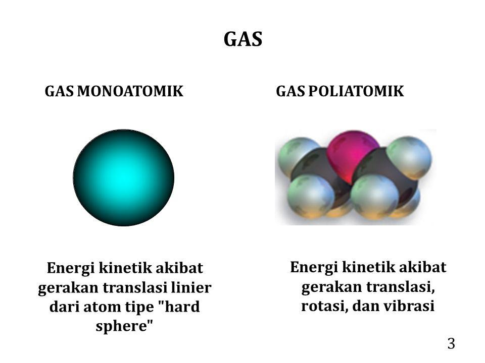 3 GAS MONOATOMIKGAS POLIATOMIK Energi kinetik akibat gerakan translasi linier dari atom tipe