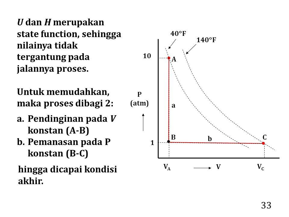 33 U dan H merupakan state function, sehingga nilainya tidak tergantung pada jalannya proses. Untuk memudahkan, maka proses dibagi 2: a.Pendinginan pa