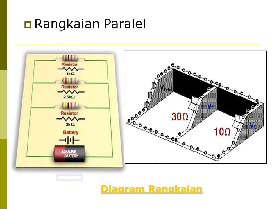  Rangkaian Paralel Diagram Rangkaian Diagram Rangkaian