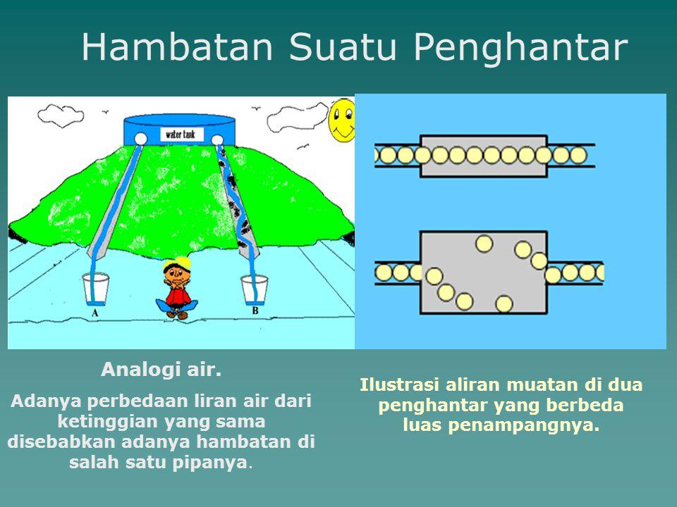 Hambatan Suatu Penghantar Analogi air. Adanya perbedaan liran air dari ketinggian yang sama disebabkan adanya hambatan di salah satu pipanya. Ilustras