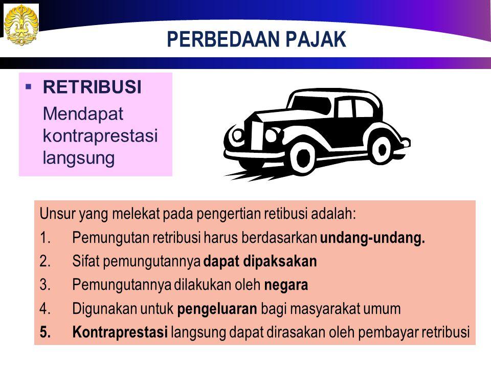 Definisi Pajak  Dipungut berdasarkan undang-undang  Tidak menunjukkan adanya kontraprestasi  Dipungut negara baik pemerintah pusat dan daerah  Dip