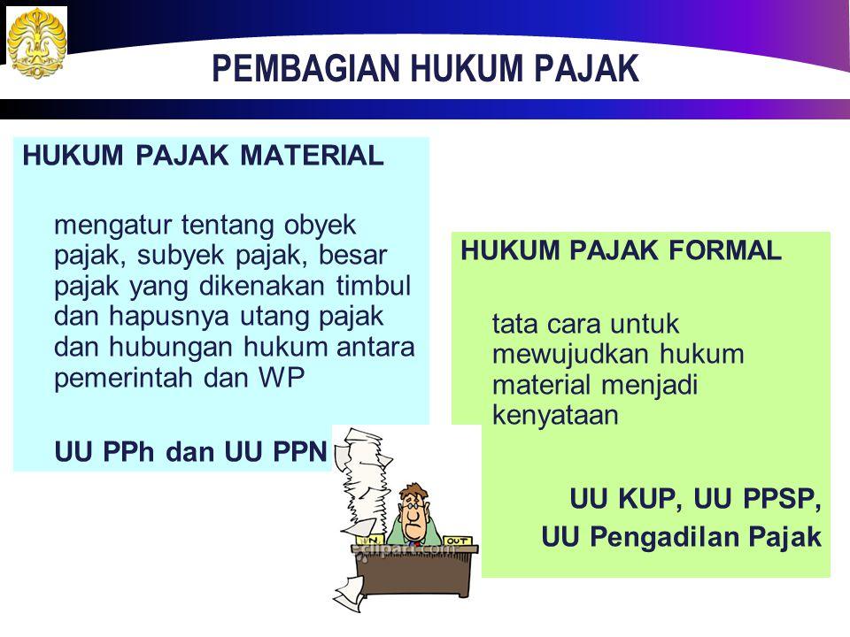 HUKUM PAJAK Kumpulan peraturan-peraturan yang mengatur hubungan antara pemerintah sebagai pemungut pajak dan rakyat sebagai pembayar pajak