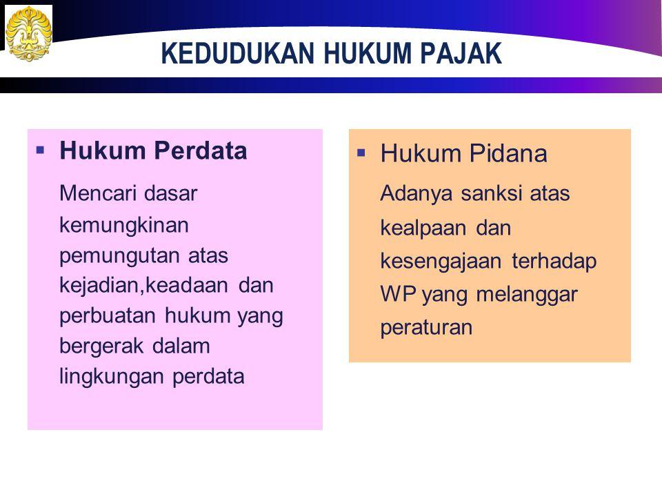 KUP UU 28/2007 PENDAFTARAN PEMBAYARAN PELAPORAN PEMBUKUAN WP PEMERIKSAAN PENETAPAN FISKUS KEBERATAN KEP KEBERATAN BANDING KEP BANDING BPP MA NPWP SSP
