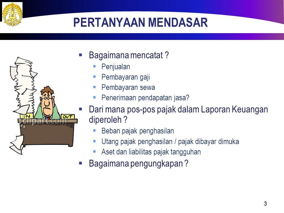 Agenda Pajak dalam LK 1. Konsep Umum Pajak 2. Regulasi Pajak 3. Pajak dalam Perusahaan 4.