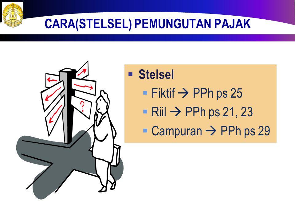 Perlawanan Pajak  PASIF  Struktur Ekonomi  Sistem Pemungutan  Moral dan Intelektual penduduk  AKTIF  Tax Avoidance  Tax Evasion