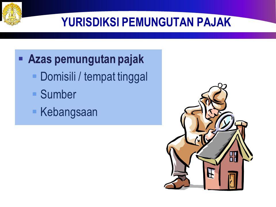 SISTEM PEMUNGUTAN PAJAK  Sistem pemungutan  Official assessment  SKP, PBB  Self assessment  PPh tahunan  Withholding system  PPh 21, 23,