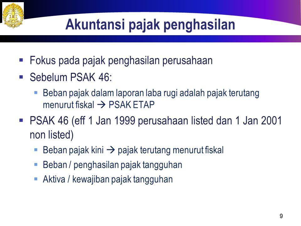PAJAK untuk Individu  Pajak atas Penghasilan Perusahaan  Dibayar langsung oleh perusahaan : Angsuran pajak (PPh 25) Pembayaran pajak akhir tahun (PP