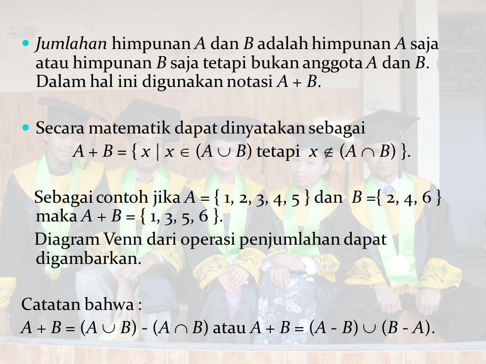 Jumlahan himpunan A dan B adalah himpunan A saja atau himpunan B saja tetapi bukan anggota A dan B. Dalam hal ini digunakan notasi A + B. Secara matem