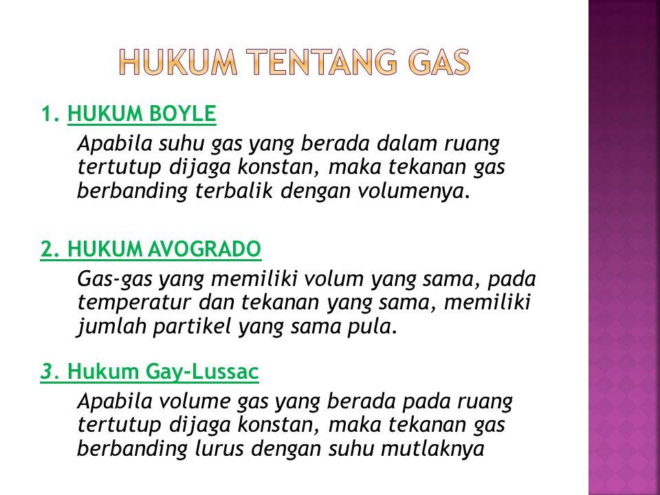1. HUKUM BOYLE Apabila suhu gas yang berada dalam ruang tertutup dijaga konstan, maka tekanan gas berbanding terbalik dengan volumenya. 2. HUKUM AVOGR