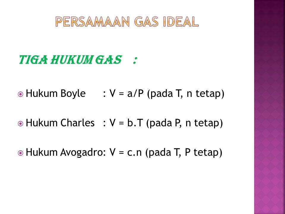 Tiga hukum Gas :  Hukum Boyle: V = a/P (pada T, n tetap)  Hukum Charles: V = b.T (pada P, n tetap)  Hukum Avogadro: V = c.n (pada T, P tetap)