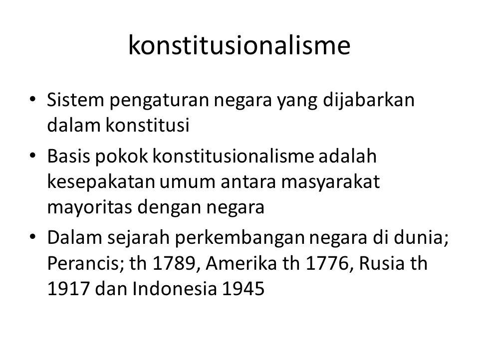 konstitusionalisme Sistem pengaturan negara yang dijabarkan dalam konstitusi Basis pokok konstitusionalisme adalah kesepakatan umum antara masyarakat mayoritas dengan negara Dalam sejarah perkembangan negara di dunia; Perancis; th 1789, Amerika th 1776, Rusia th 1917 dan Indonesia 1945