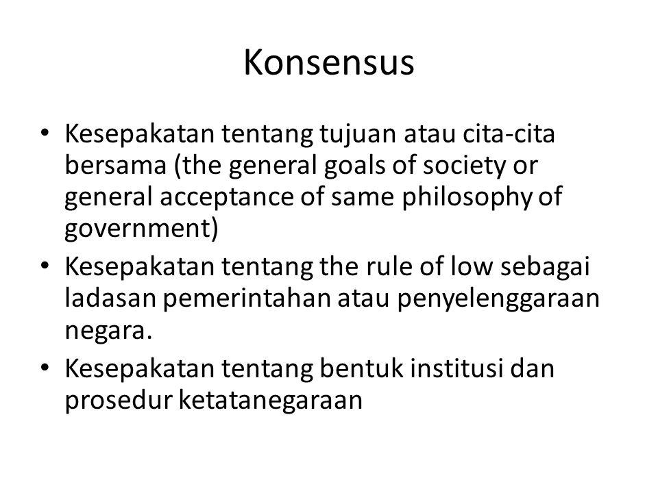 Konstitusi Indonesia Amandemen UUD 1945 dilakukan dalam rangka mendukung pemerintahan yang berpedoman checks and balances Amandemen pertama th 1999, kedua th 2000, ketiga 2001 dan keempat 2002 UUD 1945 berupa sekumpulan asas yang menetapkan bagaimana pembagian kekuasaan antara legislatif, eksekutif dan yudikatif
