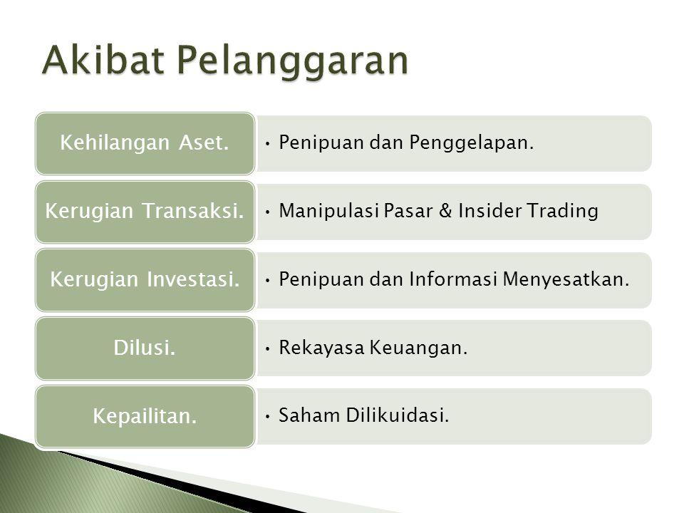 Penipuan dan Penggelapan. Kehilangan Aset. Manipulasi Pasar & Insider Trading Kerugian Transaksi. Penipuan dan Informasi Menyesatkan. Kerugian Investa