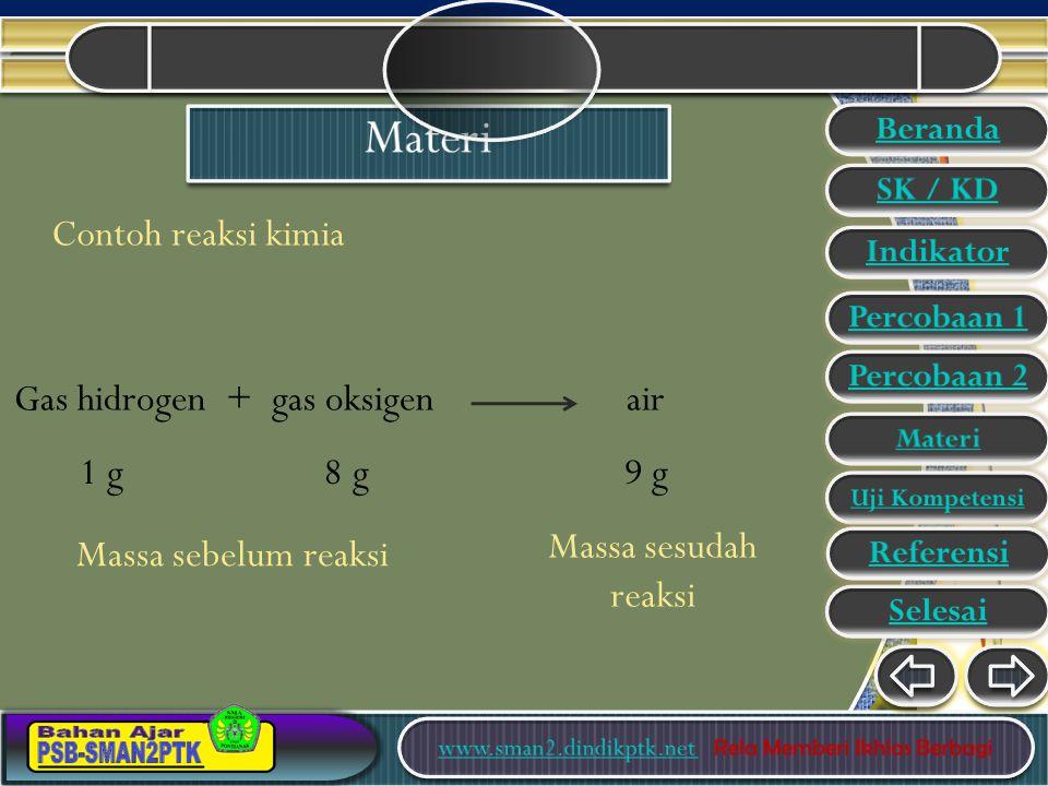 Contoh reaksi kimia Gas hidrogen + gas oksigen air 1 g 8 g 9 g Massa sebelum reaksi Massa sesudah reaksi Beranda SK / KD Indikator Percobaan 1 Percobaan 2 Materi Uji Kompetensi Selesai Referensi