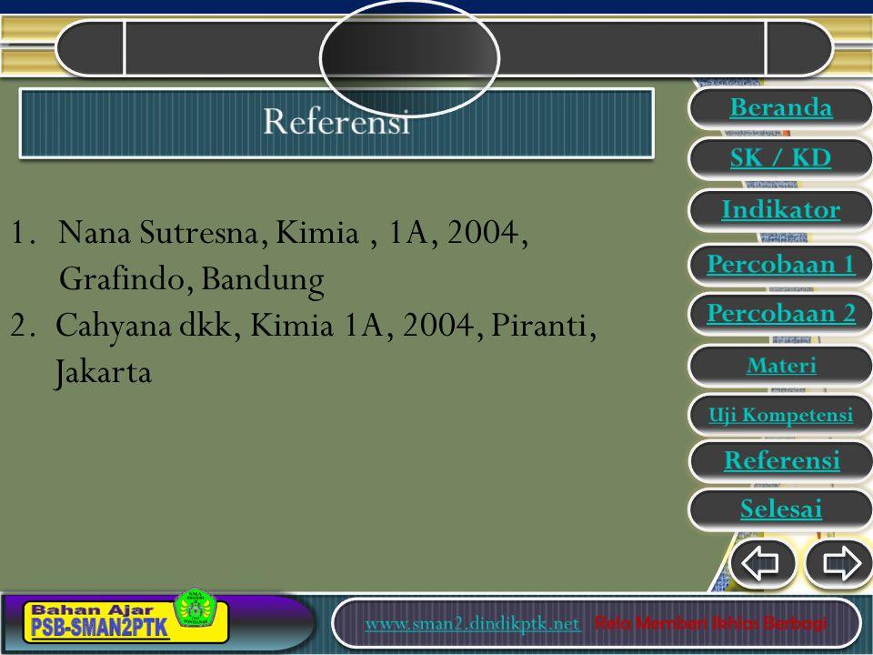 1.Nana Sutresna, Kimia, 1A, 2004, Grafindo, Bandung 2.