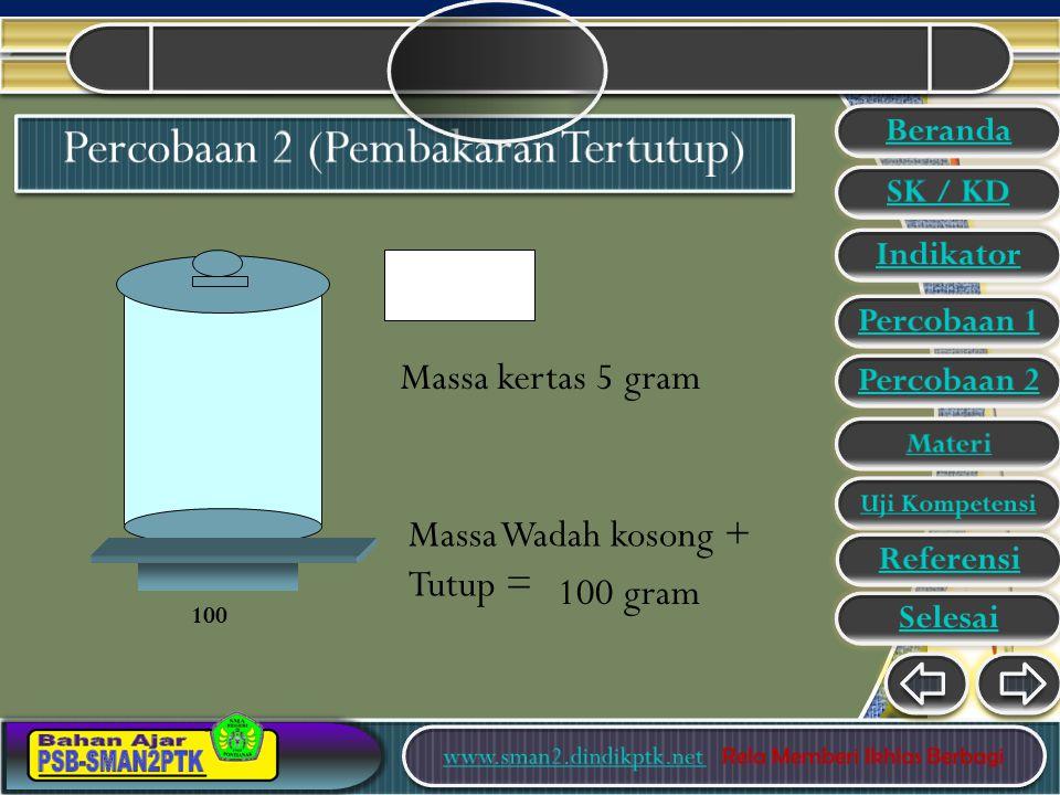 100 Massa Wadah kosong + Tutup = 100 gram Massa kertas 5 gram Beranda SK / KD Indikator Percobaan 1 Percobaan 2 Materi Uji Kompetensi Selesai Referensi