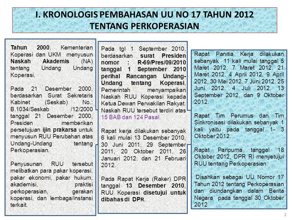 I. KRONOLOGIS PEMBAHASAN UU NO 17 TAHUN 2012 TENTANG PERKOPERASIAN Tahun 2000, Kementerian Koperasi dan UKM menyusun Naskah Akademis (NA) tentang Unda